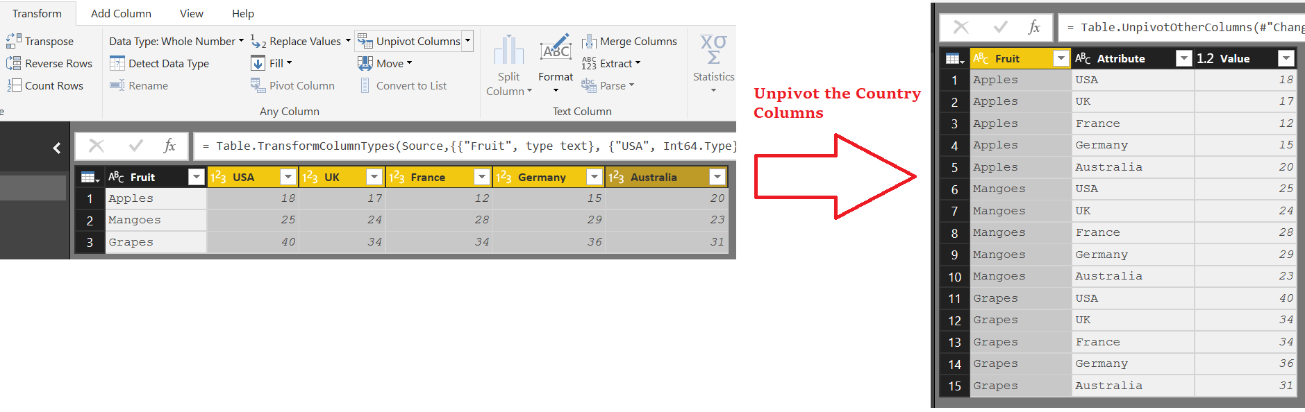 Finding the Column Name with Max or Min Value – Power BI